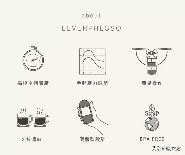 便携式意式浓缩咖啡机,可以装入口袋,压一压就能喝到意式浓缩