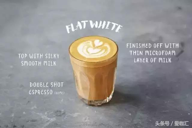 意式咖啡全面解析,无废话全干货