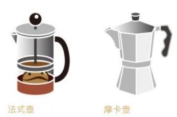 爱喝咖啡的你,不能不知道的八个咖啡小知识!