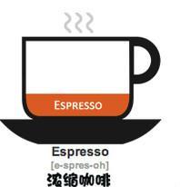 咖啡千万种,愿得一人心